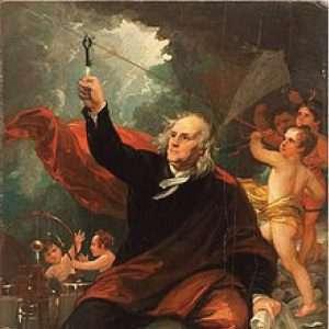 Ben-Franklin-and-Kites
